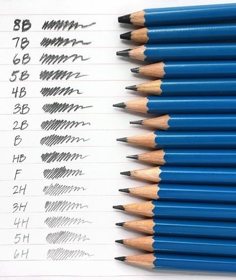 انواع مداد، H9 سخت ترین مداد و B8 نرم ترین مداد